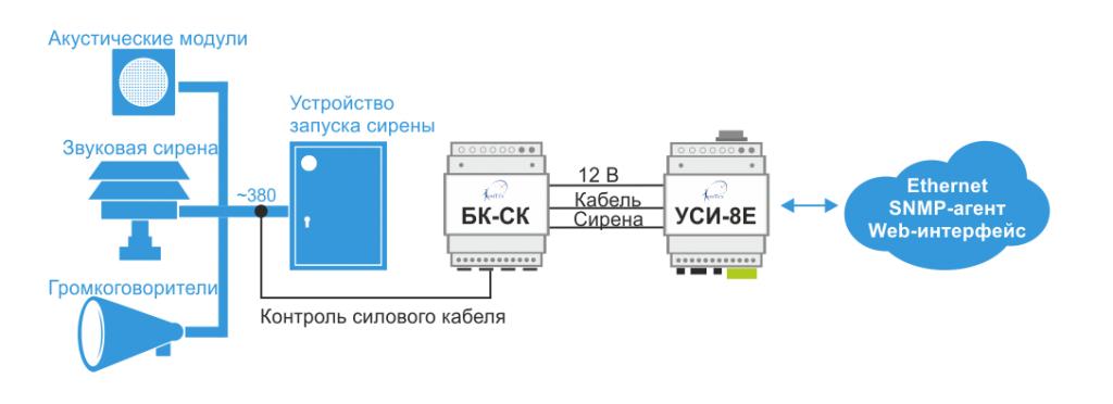 БК-СК_схема.png